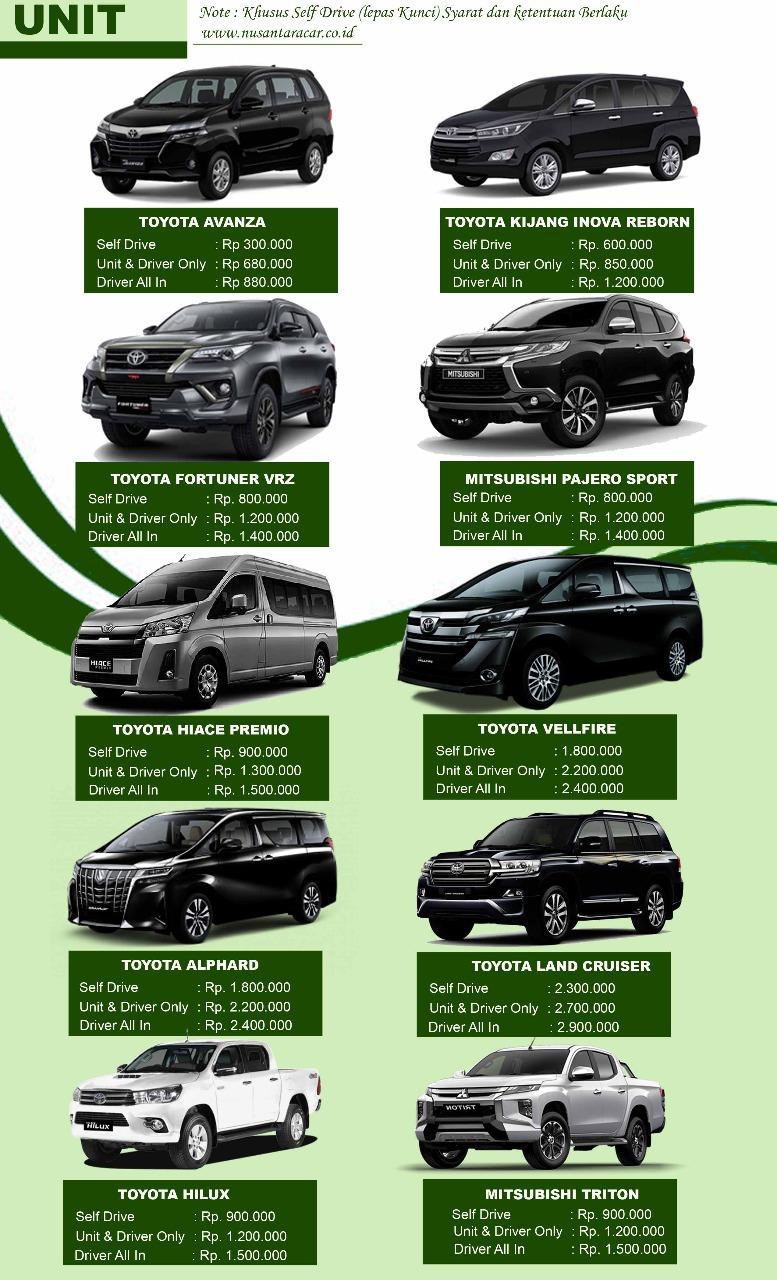 Daftar Harga Rental Mobil Medan